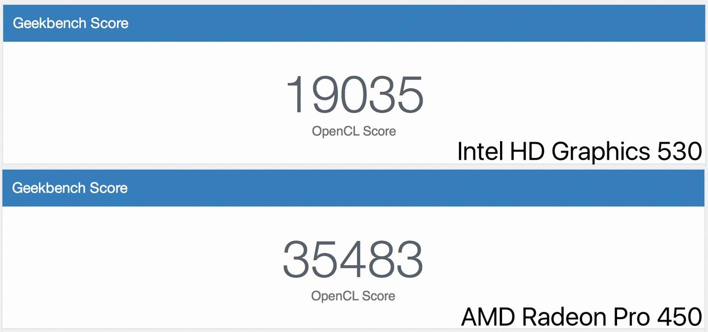 Geekbench GPU Benchmarks Results