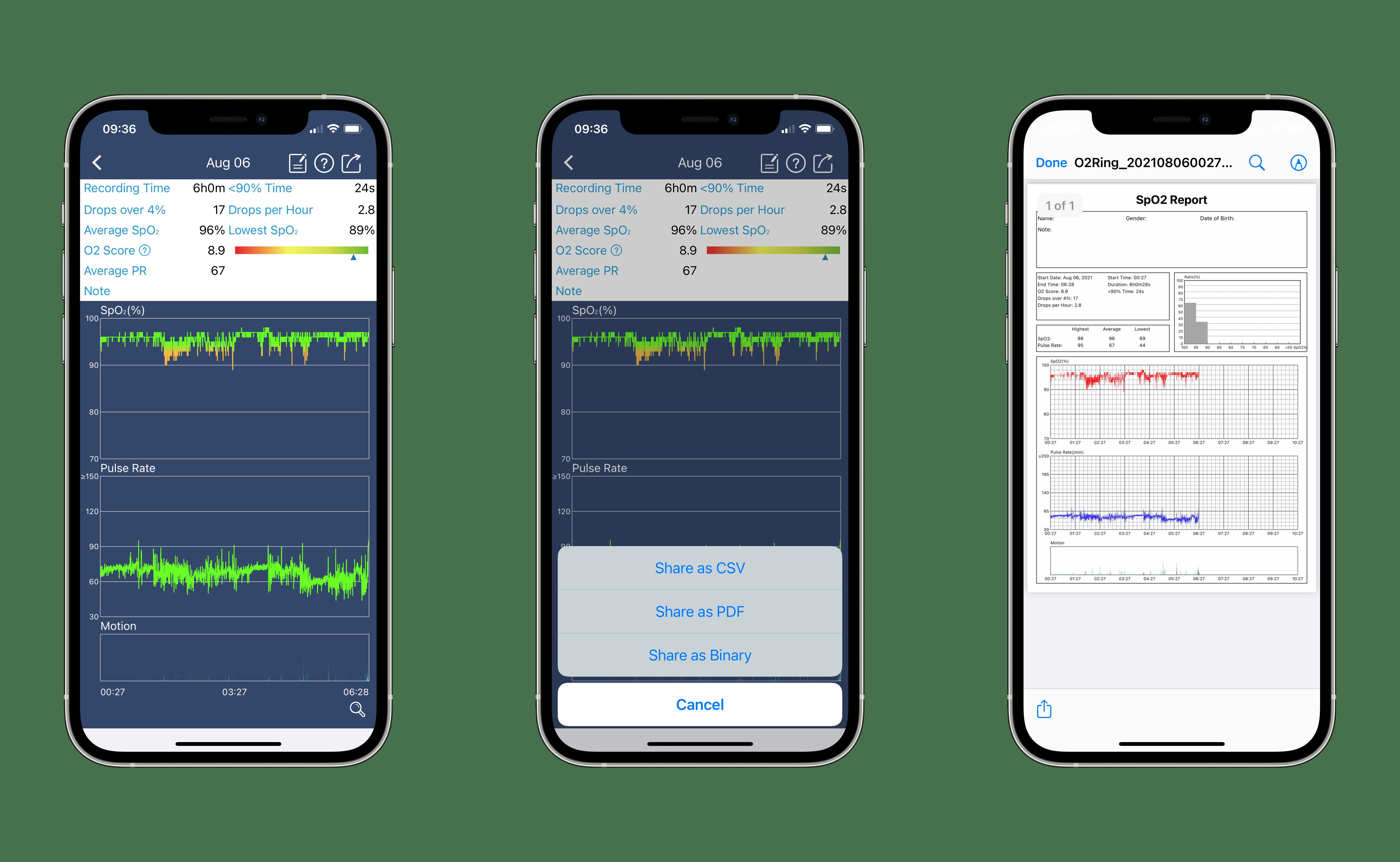 O2Ring Mobile App Report Exporting
