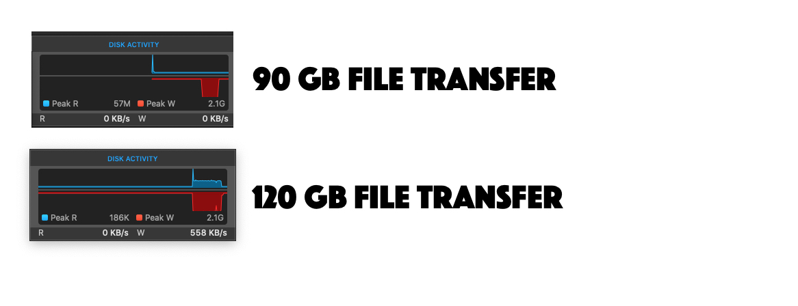 Continuous File Transfer Test
